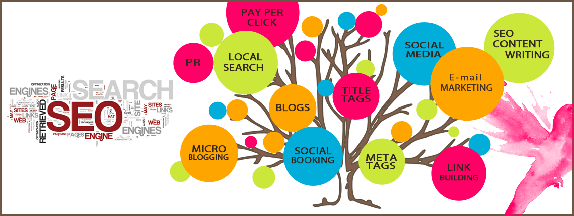 Image result for best seo services